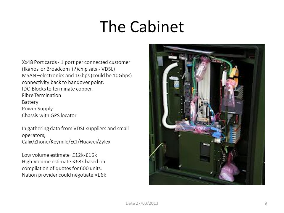 The Cabinet Xx48 Port cards - 1 port per connected customer