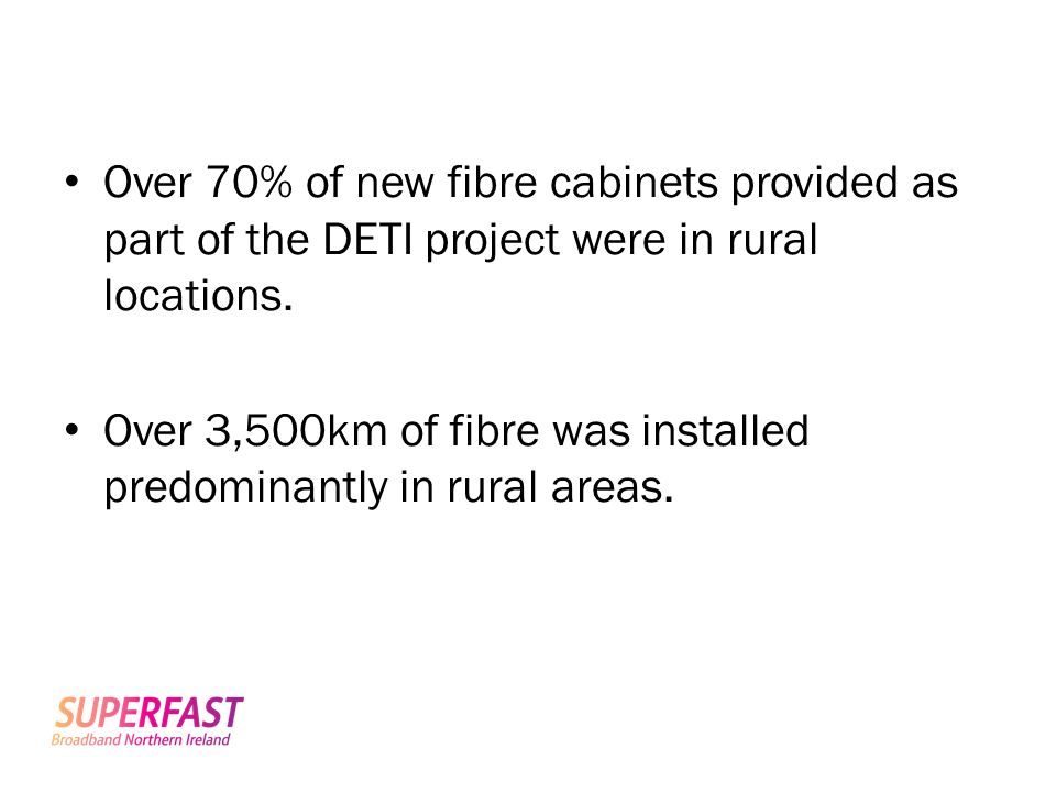 Over 3,500km of fibre was installed predominantly in rural areas.