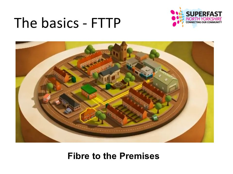 The basics - FTTP Fibre to the Premises