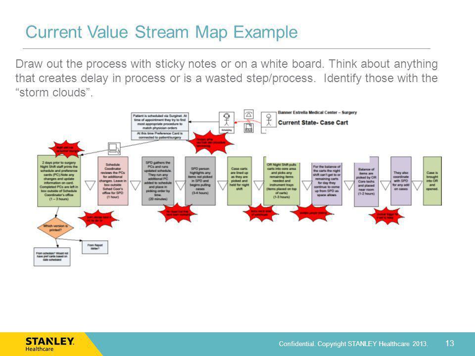 Current Value Stream Map Example