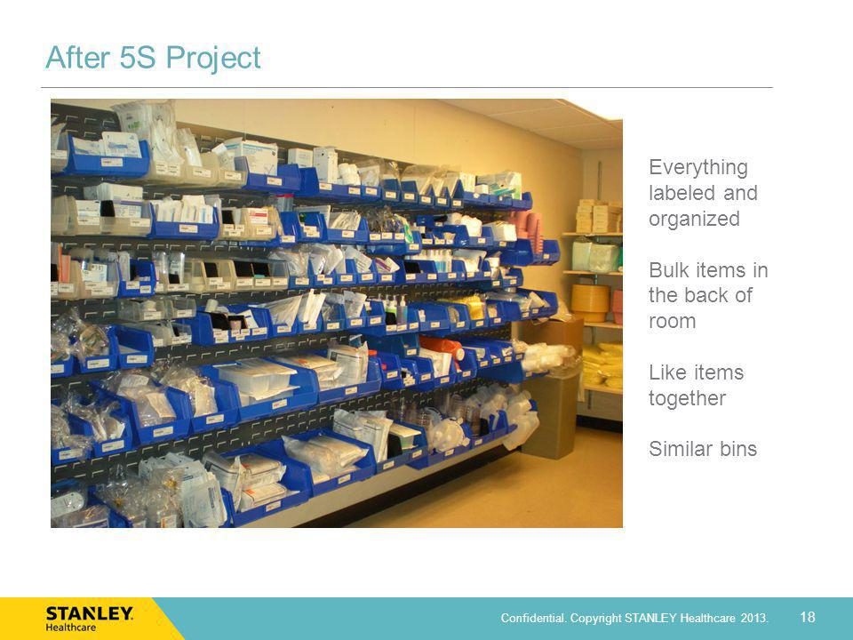 After 5S Project Everything labeled and organized