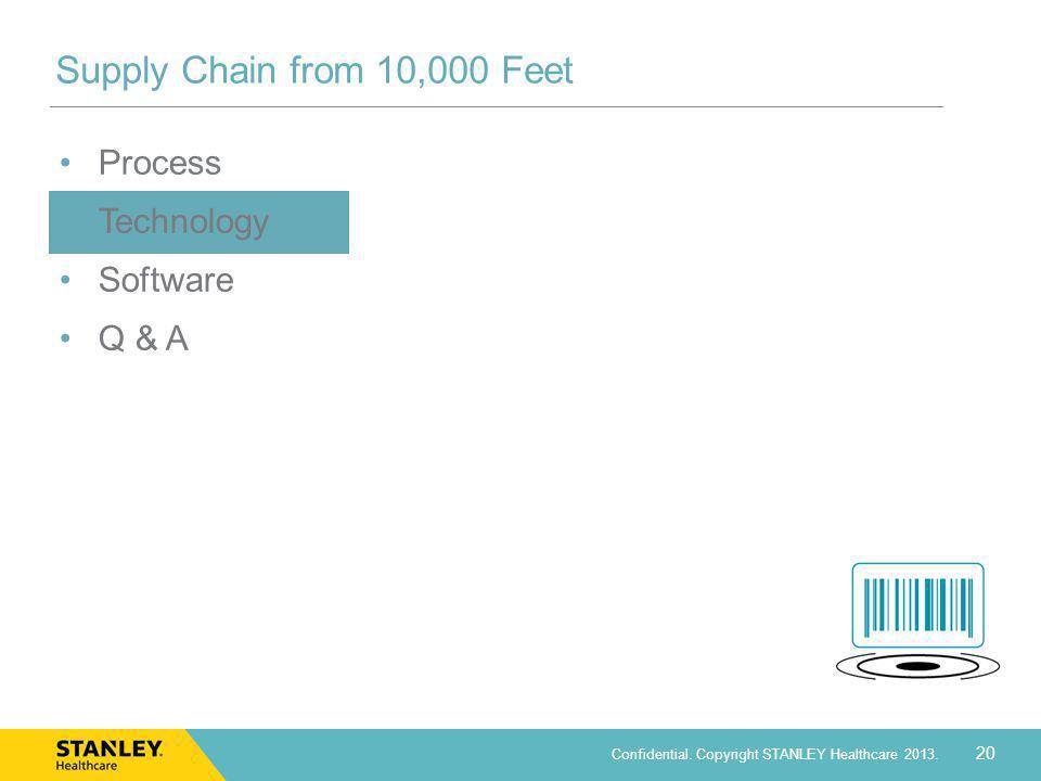 Supply Chain from 10,000 Feet Process Technology Software Q & A