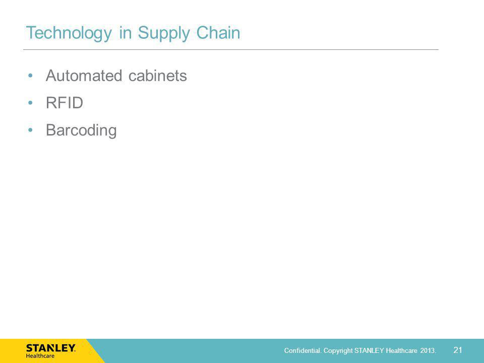 Technology in Supply Chain