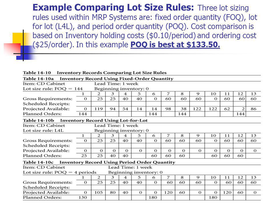 Example Comparing Lot Size Rules: Three lot sizing rules used within MRP Systems are: fixed order quantity (FOQ), lot for lot (L4L), and period order quantity (POQ).