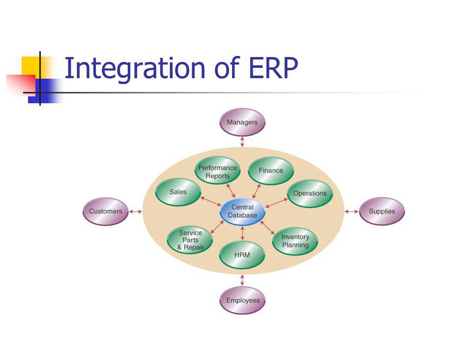 Integration of ERP