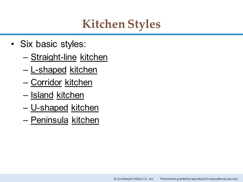 Kitchen Styles Six basic styles: Straight-line kitchen