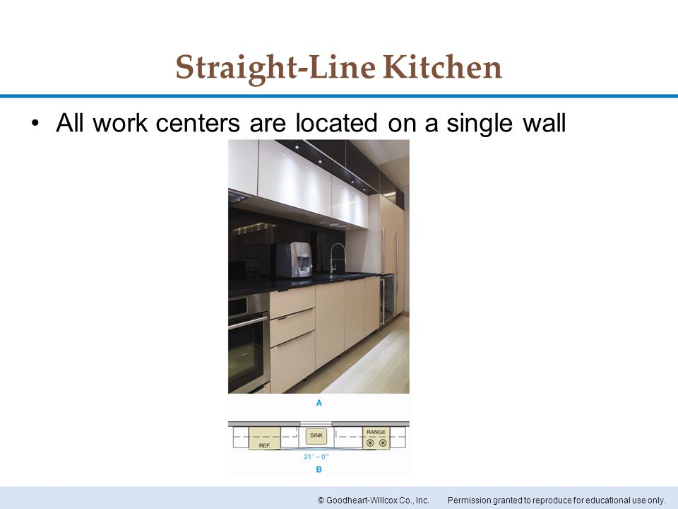 Straight-Line Kitchen