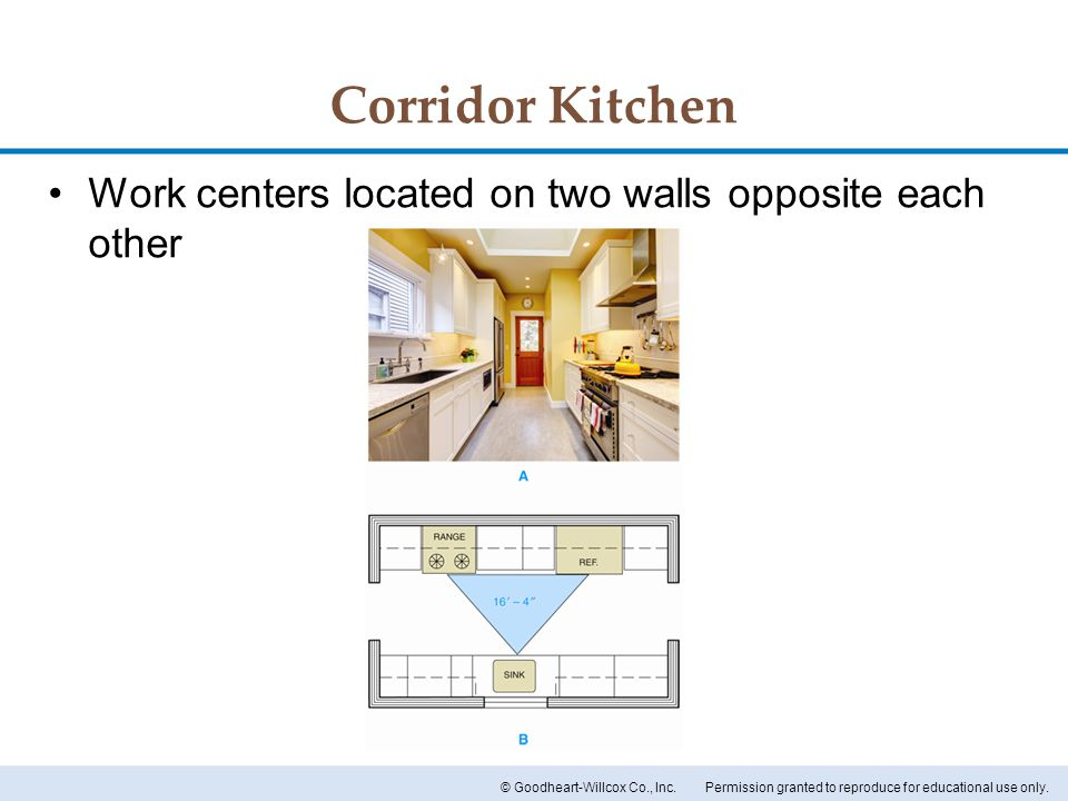 Corridor Kitchen Work centers located on two walls opposite each other