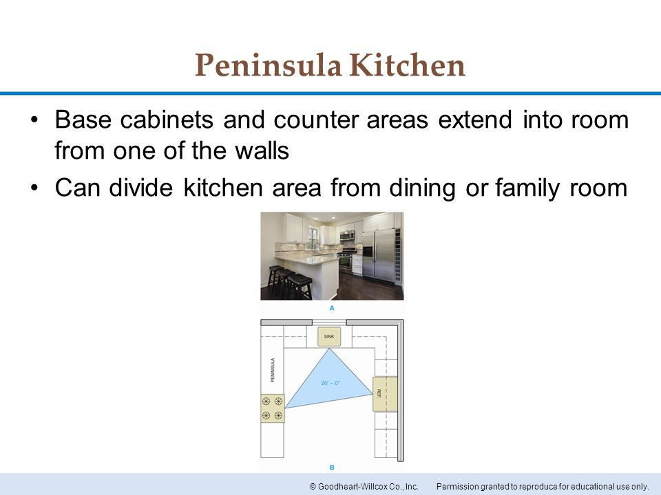 Peninsula Kitchen Base cabinets and counter areas extend into room from one of the walls.