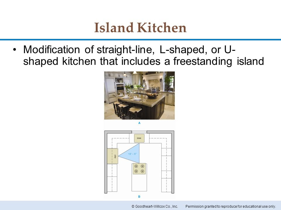 Island Kitchen Modification of straight-line, L-shaped, or U-shaped kitchen that includes a freestanding island.