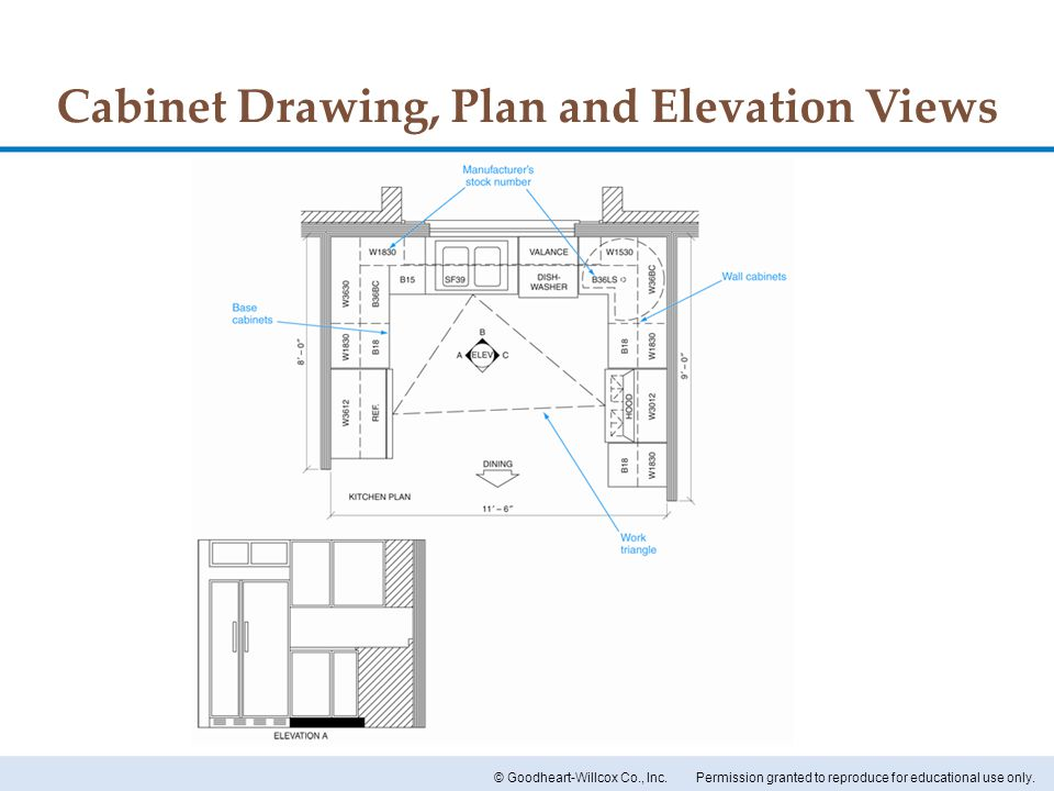 Cabinet Drawing, Plan and Elevation Views