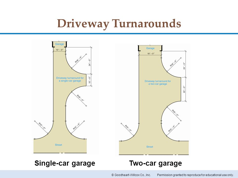 Driveway Turnarounds Single-car garage Two-car garage