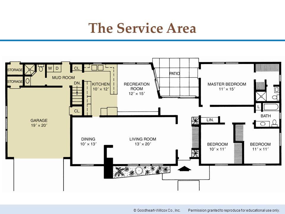 The Service Area