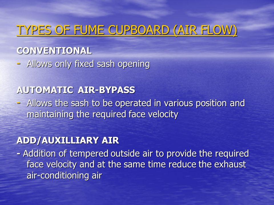 TYPES OF FUME CUPBOARD (AIR FLOW)