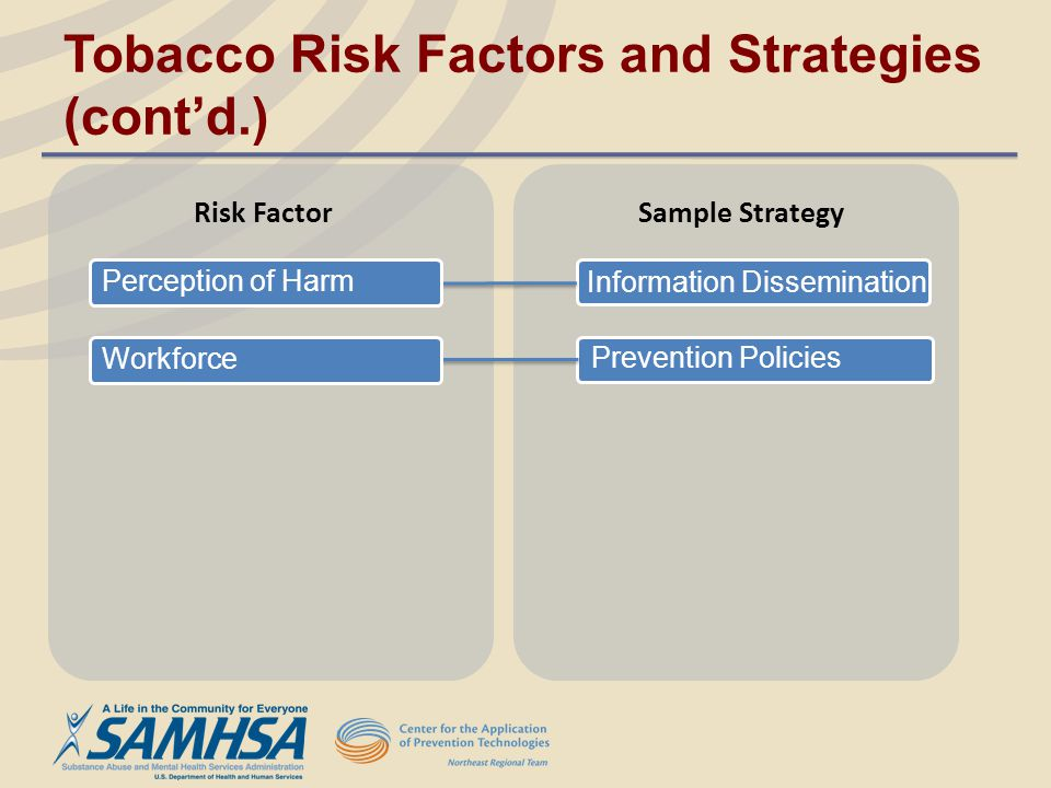 Tobacco Risk Factors and Strategies (cont'd.)