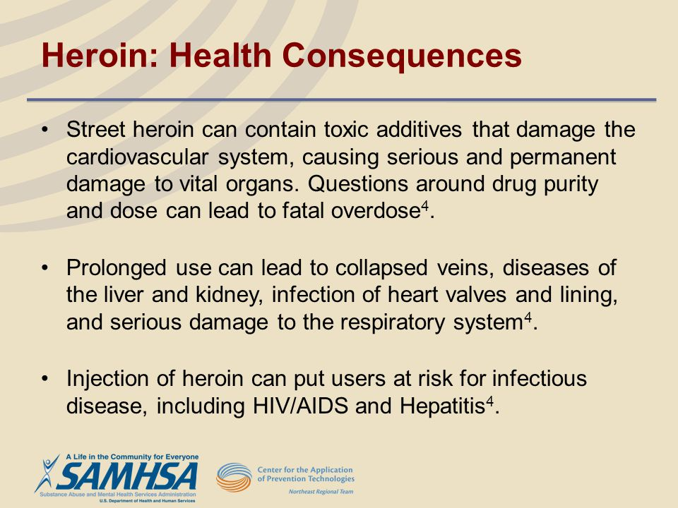 Heroin: Health Consequences