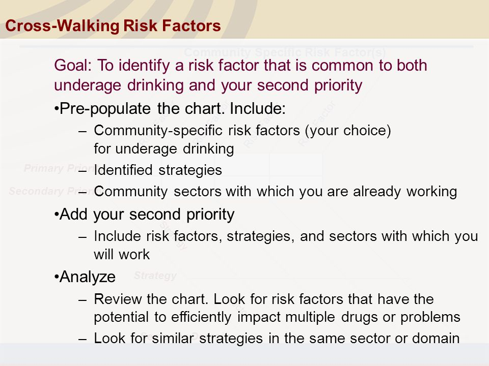 Cross-Walking Risk Factors