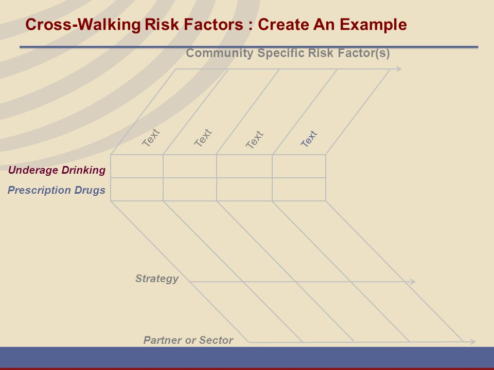 Cross-Walking Risk Factors : Create An Example
