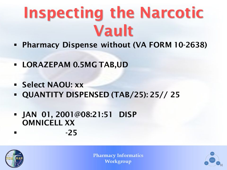 Inspecting the Narcotic Vault