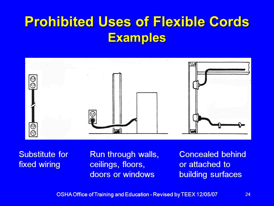 Prohibited Uses of Flexible Cords Examples
