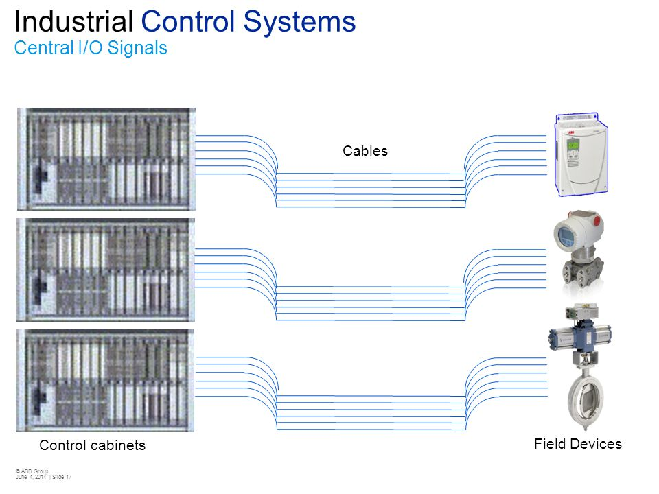 Industrial Control Systems Central I/O Signals