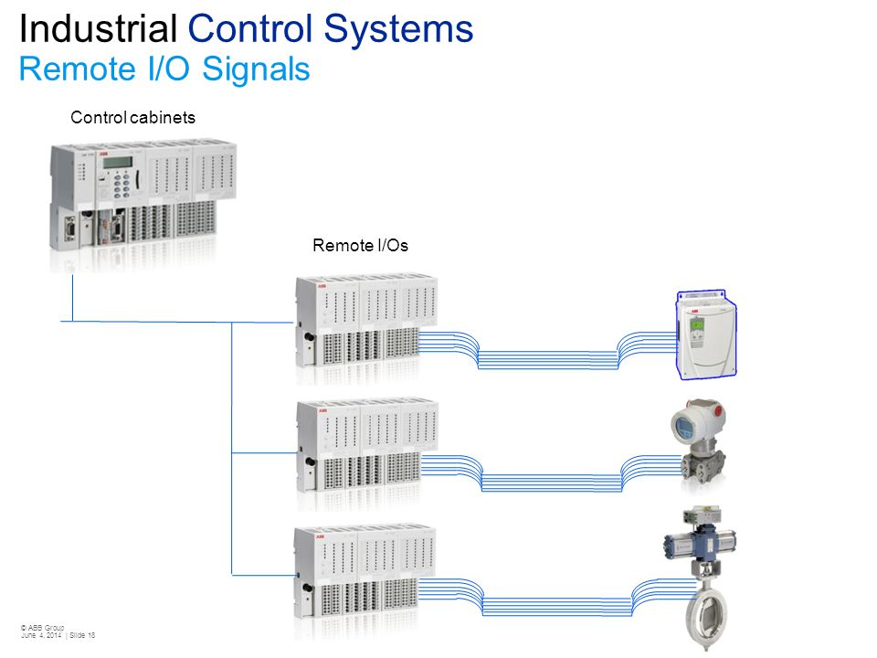 Industrial Control Systems Remote I/O Signals