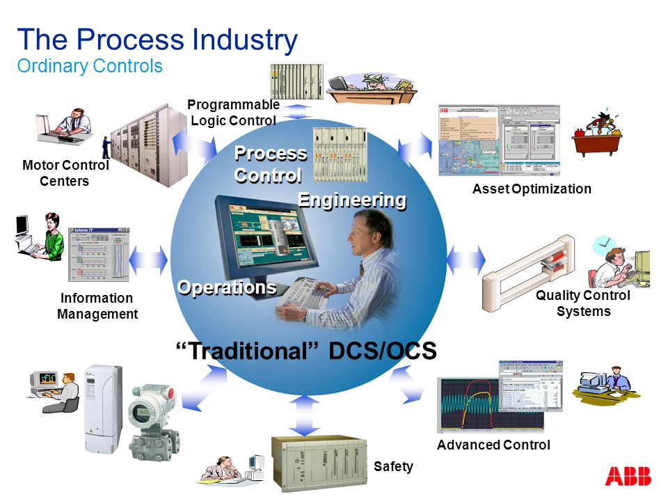 The Process Industry Ordinary Controls