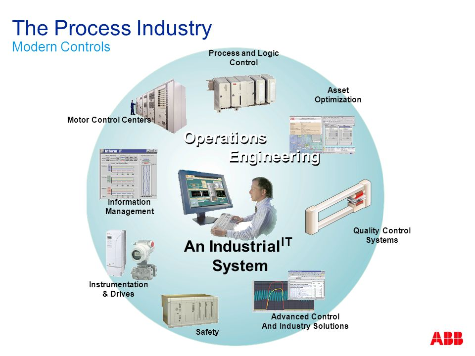 The Process Industry Modern Controls