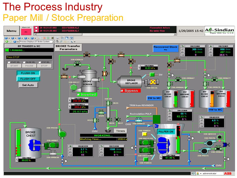 The Process Industry Paper Mill / Stock Preparation