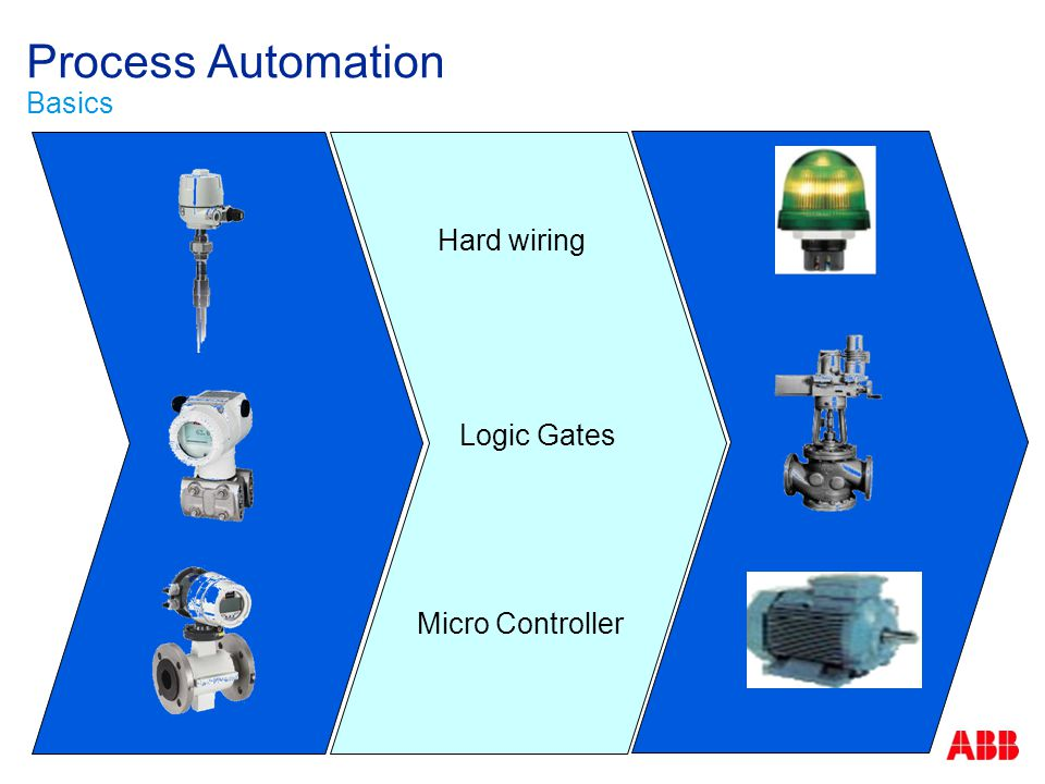 Process Automation Basics