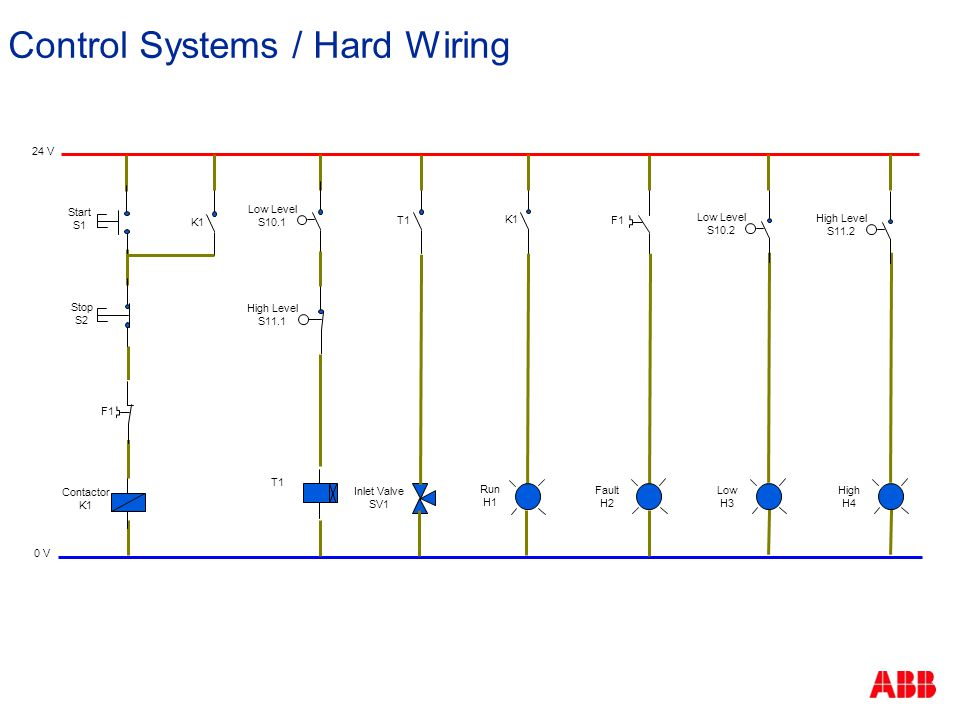 Control Systems / Hard Wiring
