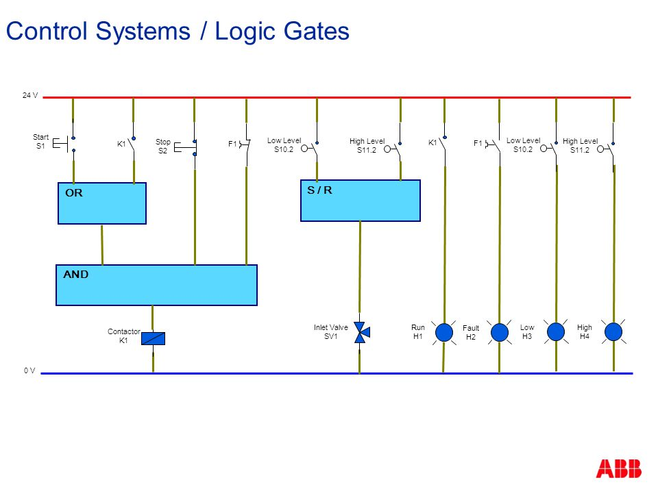 Control Systems / Logic Gates