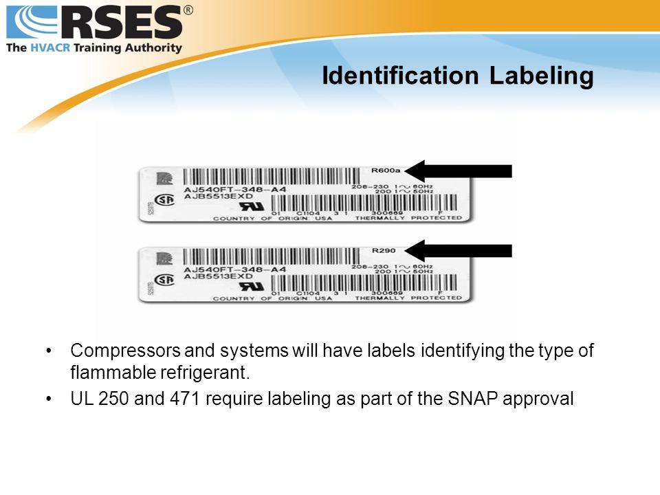 Identification Labeling