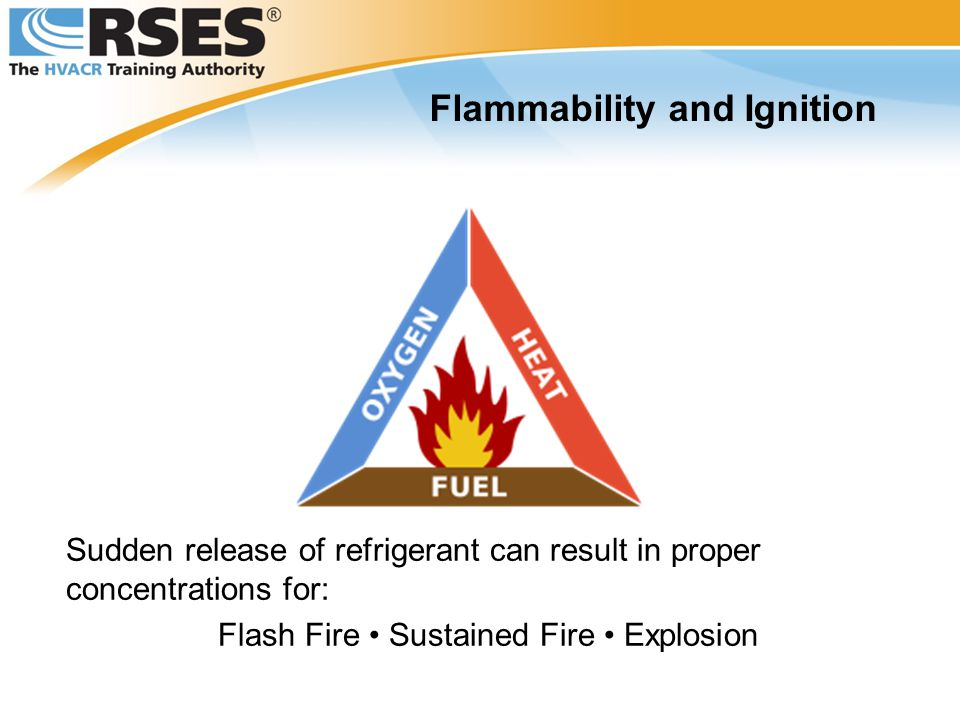 Flammability and Ignition