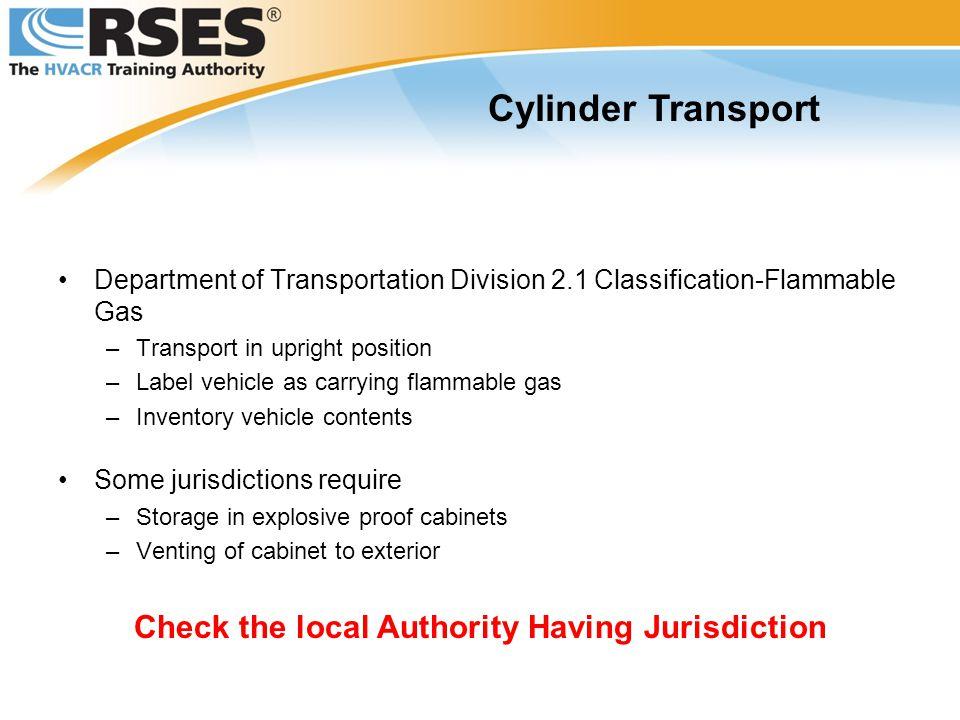 Check the local Authority Having Jurisdiction