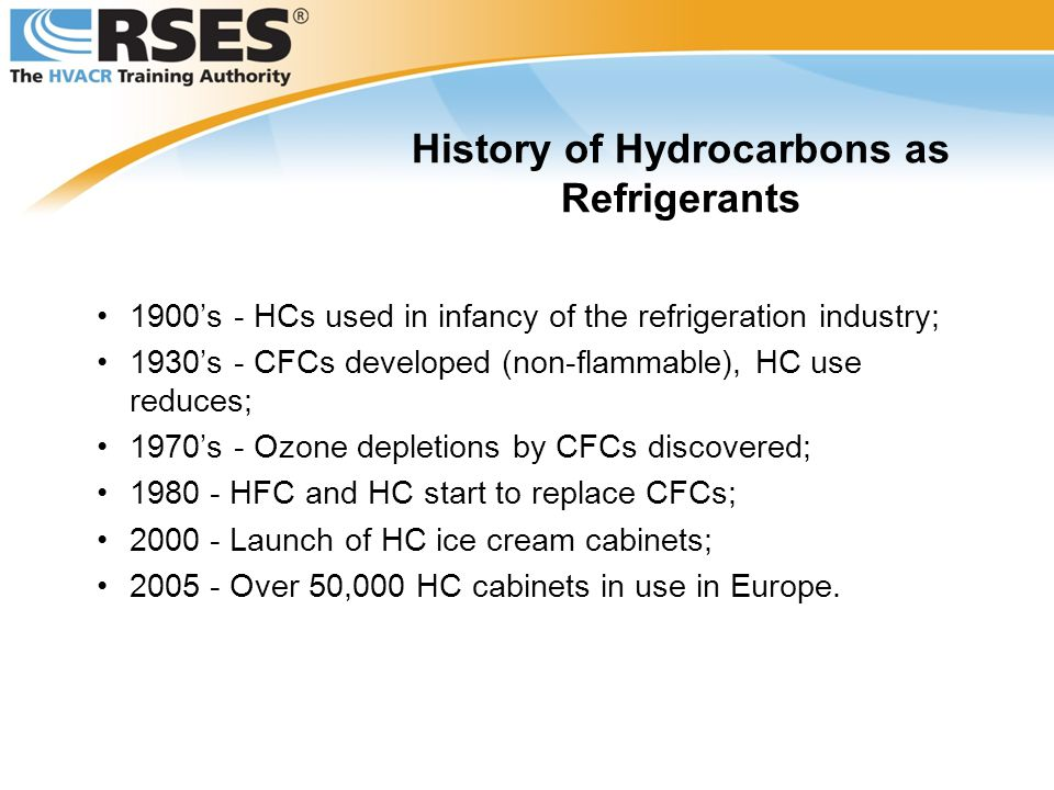 History of Hydrocarbons as Refrigerants