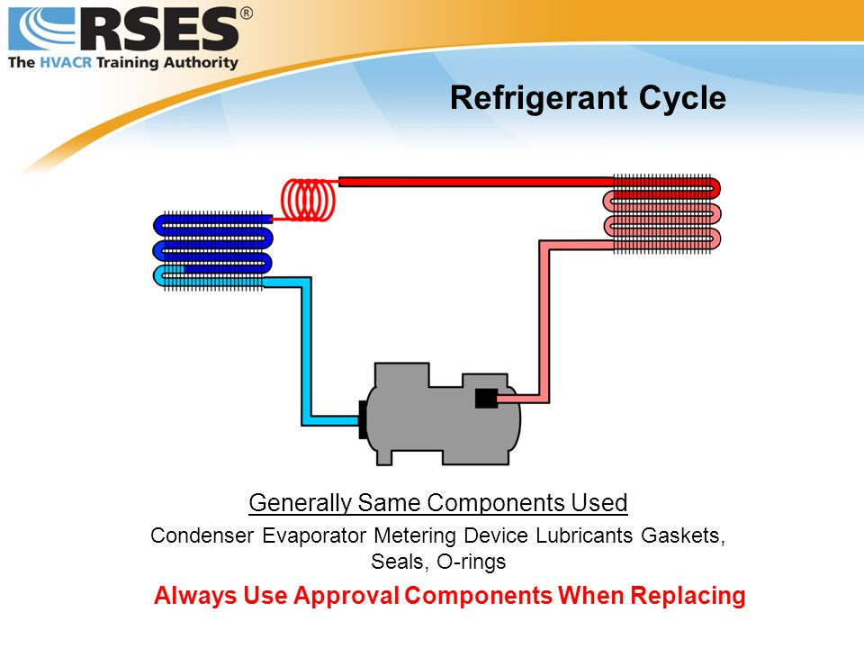 Always Use Approval Components When Replacing