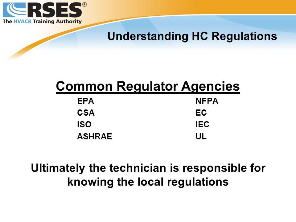 Understanding HC Regulations Common Regulator Agencies