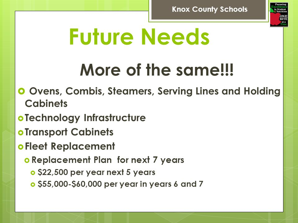Knox County Schools Future Needs. More of the same!!! Ovens, Combis, Steamers, Serving Lines and Holding Cabinets.