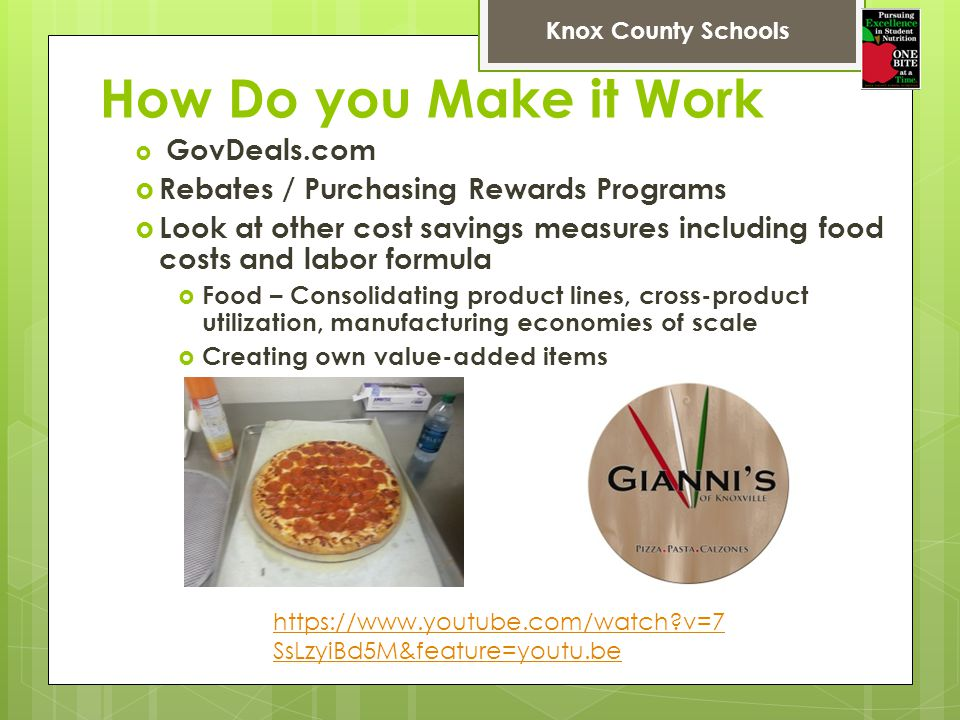 How Do you Make it Work Rebates / Purchasing Rewards Programs