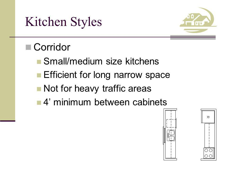 Kitchen Styles Corridor Small/medium size kitchens