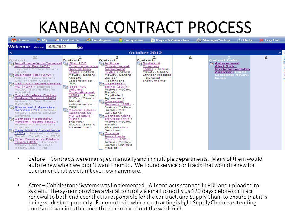 KANBAN CONTRACT PROCESS