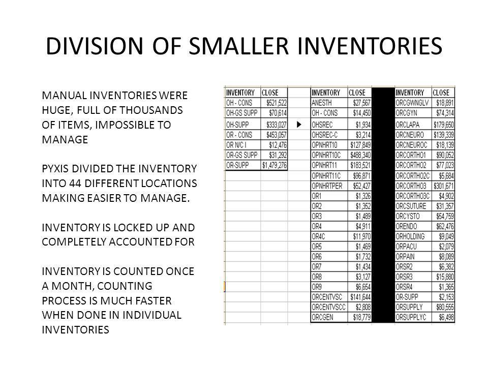 DIVISION OF SMALLER INVENTORIES