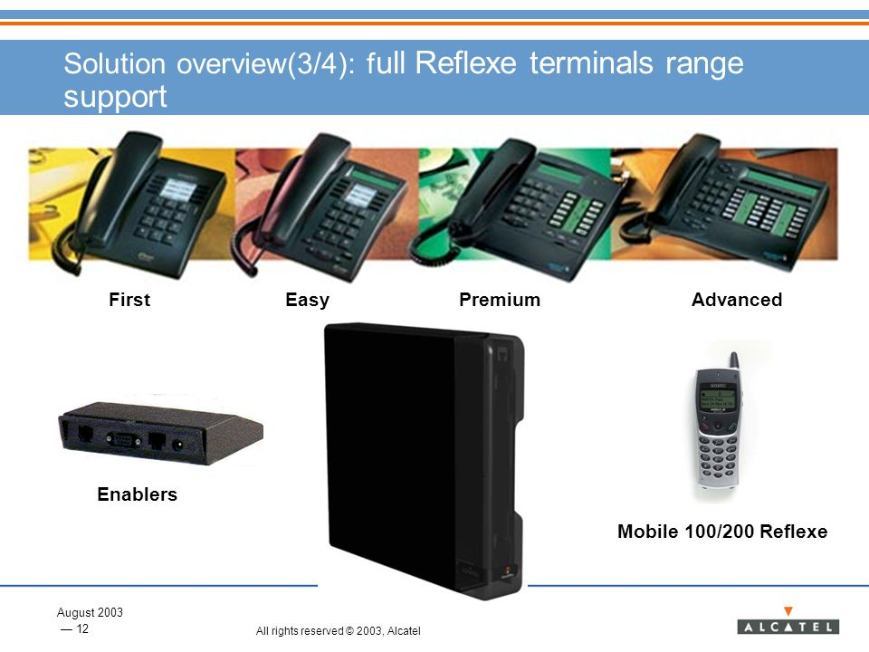 Solution overview(3/4): full Reflexe terminals range support
