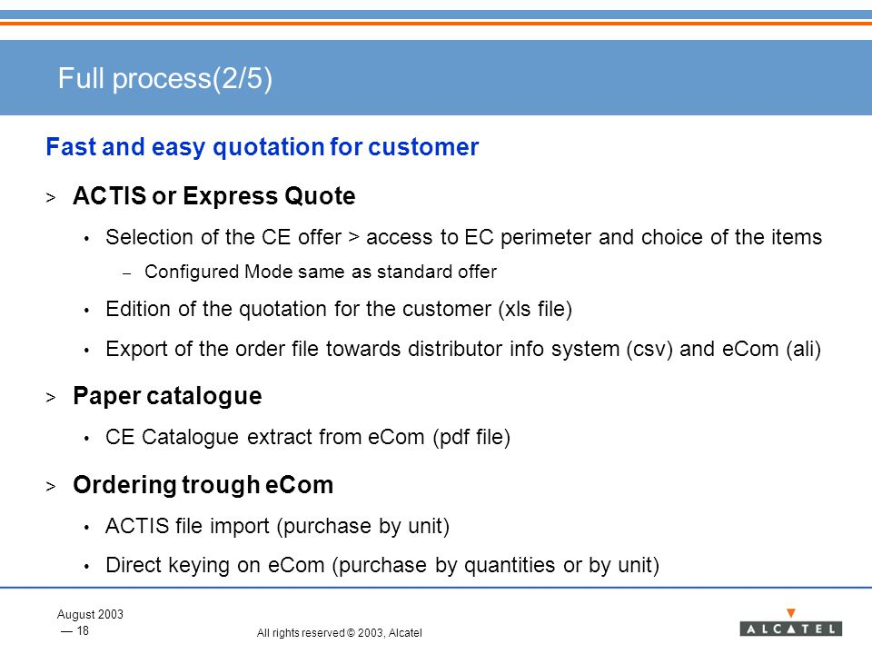 Full process(2/5) Fast and easy quotation for customer