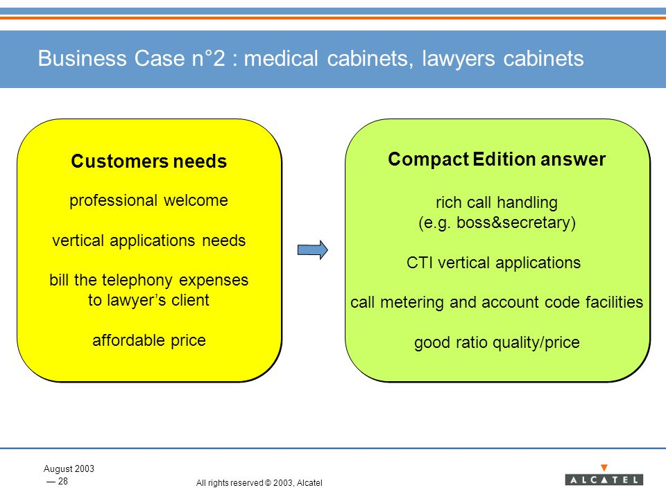 Business Case n°2 : medical cabinets, lawyers cabinets