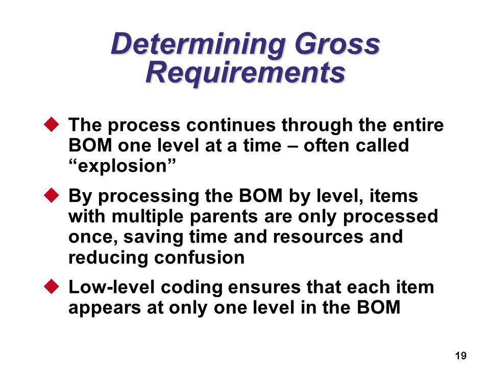 Determining Gross Requirements