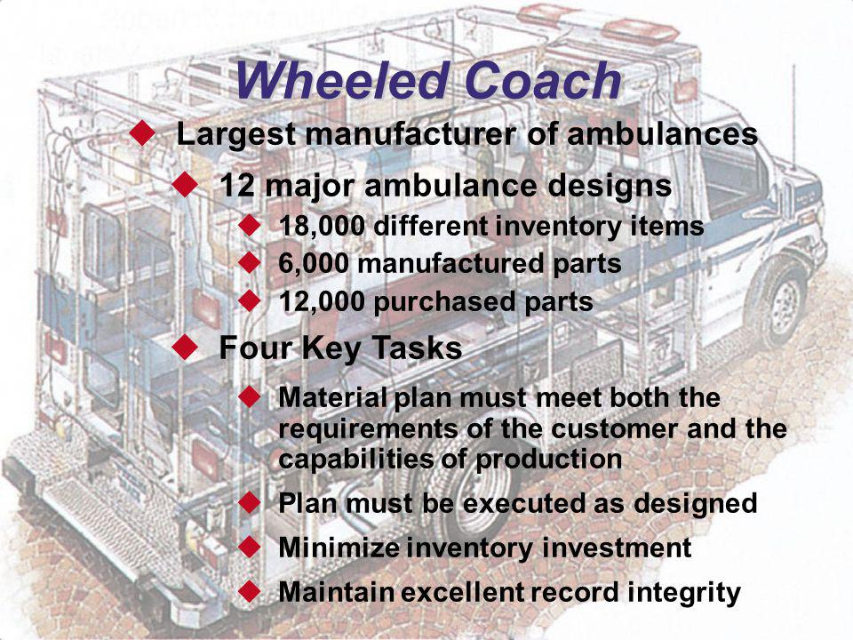mrp at wheeled coach ambulance Video case 6 2 1 video case: mrp at wheeled coach ambulances  this video looks at the benefits of mrp at wheeled coach, the.