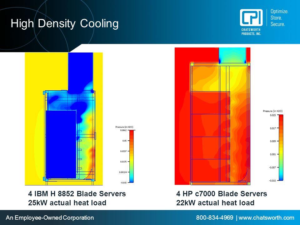 High Density Cooling 4 IBM H 8852 Blade Servers 25kW actual heat load