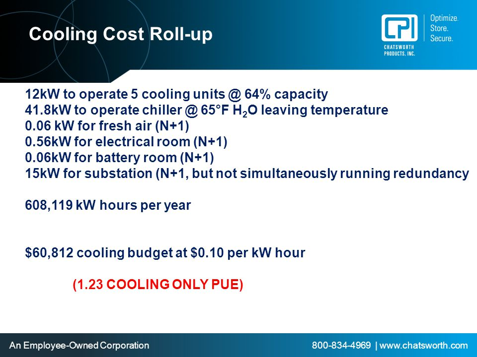 Cooling Cost Roll-up 12kW to operate 5 cooling units @ 64% capacity
